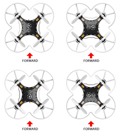 FQ777-124 Pocket Drone Quadcopter Headless Mode