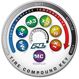 pro-line-tyre-compounds.jpg