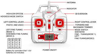 Syma X8G Transmitter